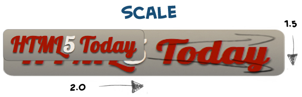 scale css3