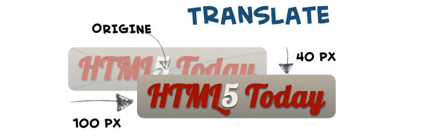 css3 trasform translate
